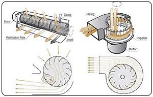 فن دستگاه های جوجه کشی بلدرچین دماوند - چیکن هچ